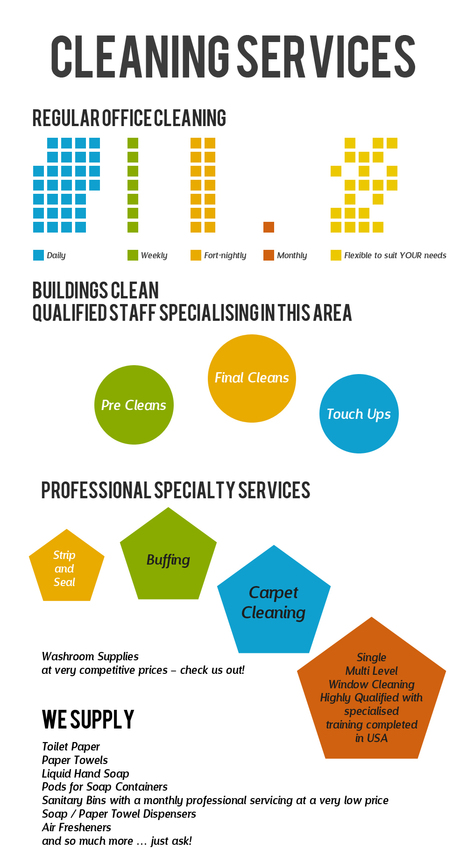 CRH Commercial Cleaning Service | CRH Commercial Cleaning Service | Scoop.it