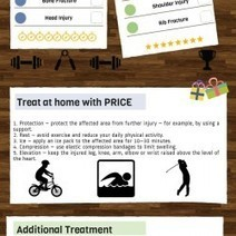 Sports Injury And Treatment | Visual.ly | Health | Scoop.it