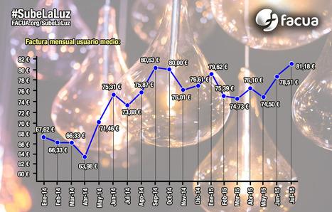 #SubeLaLuz El recibo se encarece un 11,4% entre enero y julio   La R-Evolución de ARMAK   Scoop.it