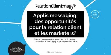 [Infographie] Les applis messaging, quel usage à travers le monde? - Mobile marketing | Web Analytics - Web analyse | Scoop.it