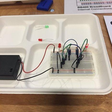 Tweet from @Educ8trKim | Maker Stuff | Scoop.it