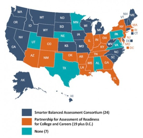 North Dakota Commits to Smarter Balanced | Common Core State Standards for School Leaders | Scoop.it
