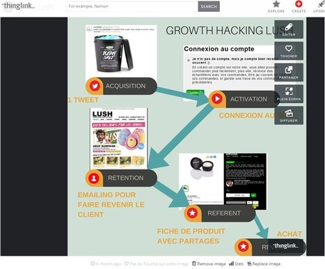 10 outils bluffants pour créer des visuels | Social Media, Digital Marketing | Scoop.it