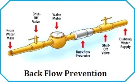 Significance of Back Flow Prevention | Drainmaster Blog | Emergency Plumbing Services | Scoop.it
