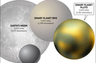 Pluto's 5 Moons Explained: How They Measure Up (Infographic) | The Matteo Rossini Post | Scoop.it