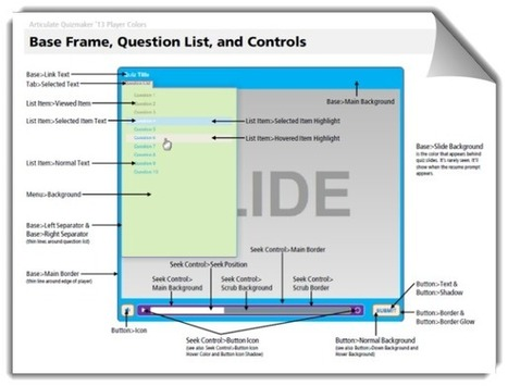 Creative Uses for Slide Transitions   Learning-related stuff and things of interest to me   Scoop.it