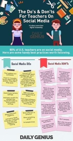 Οι Τ.Π.Ε. στην εκπαίδευση: Κοινωνική δικτύωση... Τι να προσέχω!!! | Διάφορα | Scoop.it