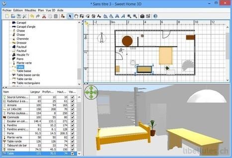 Sweet Home 3D : Organisez une visite virtuelle de l'intérieur de votre future maison | Applications pédagogiques web 2.0 | Scoop.it