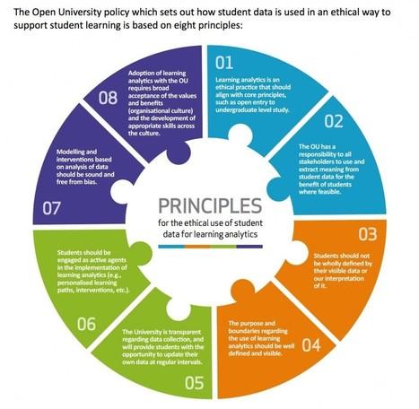 Principios para el uso ético de la información de los estudiantes para el análisis de aprendizaje (Open University)   Universidad 3.0   Scoop.it