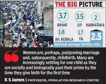 South India lags behind national fertility rate, slows population boom | Going global | Scoop.it