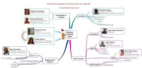 Site Authentis Cameroun | Activités Authentis Formations | Scoop.it