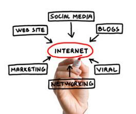 Optimiser le référencement et développer son business grâce à l'utilisation des médias sociaux SMO   Communication, Réseaux sociaux, Référencement   Scoop.it