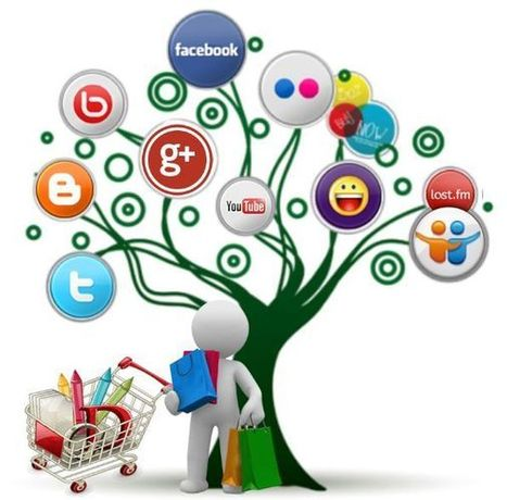 Resourcefulness Of A Social Networking Developer At ExpertsfromIndia   PRLog   expertsfromindia   Scoop.it