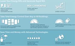 EcoView - Building Technologies USA - Siemens | Energy | Scoop.it