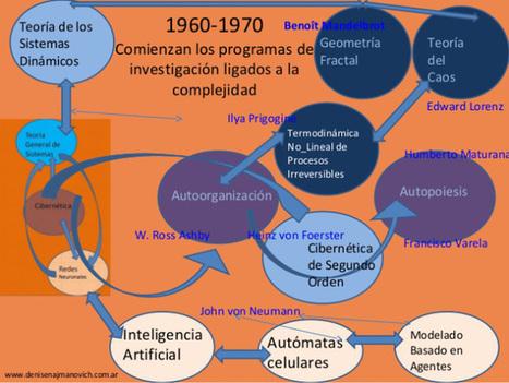 """Mi UNIVERSIDAD """"entre bambalinas""""! By Juan Domingo Farnos   Aprendizaje y Cambio   Scoop.it"""