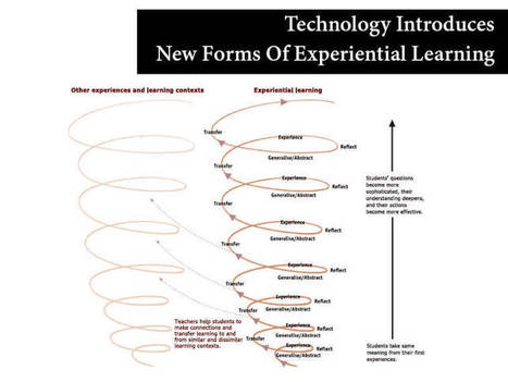 Technology Introduces New Forms Of Experiential Learning | Training and Assessment | Scoop.it