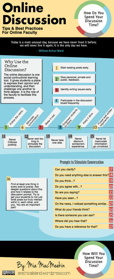 Online Discussion Tips Infographic - e-Learning Infographics | ventures of e-learning instruction | Scoop.it