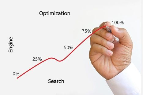 Use These 10 SEO Ranking Factors for Your Business Visibility | Curation, Social Business and Beyond | Scoop.it