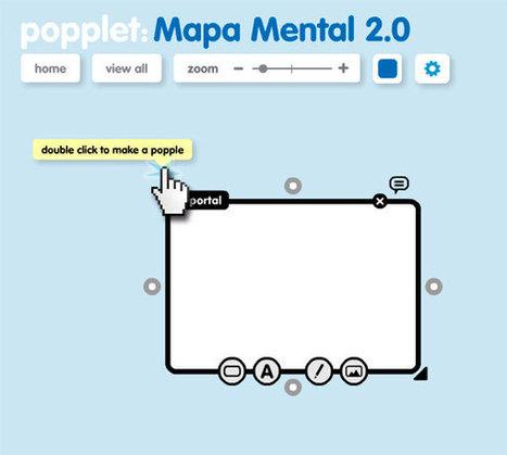 ¿Como hago un mapa mental 2.0? Aprendemos a usar Popplet│@PortalAprender | Desarrollo de Apps, Softwares & Gadgets: | Scoop.it