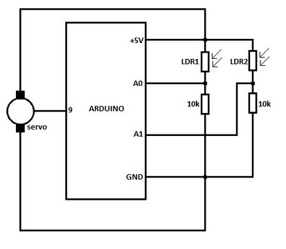 Arduino Solar Tracker with ServoMotor | Raspberry pi | Scoop.it
