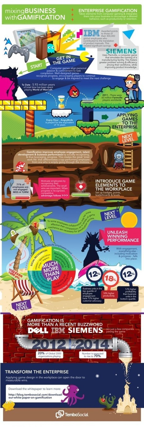 Mixing Business with Gamification #infographic   Learning & Development Reinvented   Scoop.it
