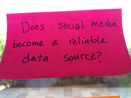 "Is ""Ambient Data"" from Social Media Channels Useful for Funders? 