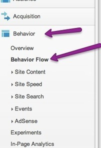 Behavior Flow: Better Insights, Better Marketing | Media Psychology and Social Change | Scoop.it