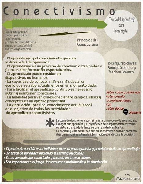 Apuntes sobre el Conectivismo | Infografía | Educacion, ecologia y TIC | Scoop.it