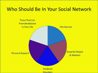 How sales professionals can use social networks to best serve the customer | The Jazz of Innovation | Scoop.it