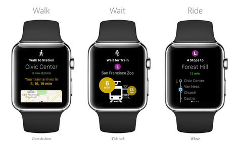 The Best Apple Watch Apps: Starter Pack - SlashGear | Nerd Vittles Daily Dump | Scoop.it