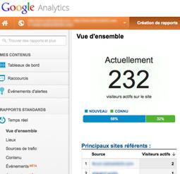 L'API de Google Analytics temps réel | Start-up to you | Scoop.it