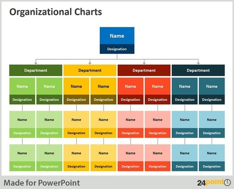 Using Tables for Making Effective PowerPoint Presentations - PowerPoint Presentation Design Services for Consultants and Corporates | PowerPoint Presentation Tools and Resources | Scoop.it