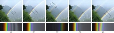 Revista de tecnología » Científicos resuelven el misterio de los arcoíris gemelos | PRODUCTOS NATURALES | Scoop.it