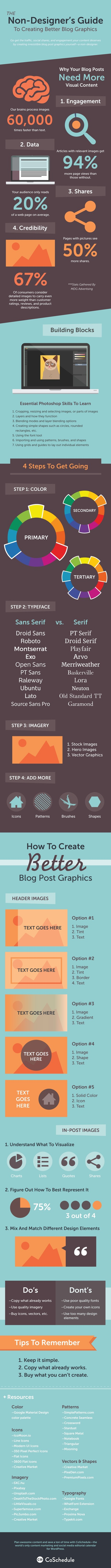 The Non-Designer's Guide to Creating Better Blog Graphics #Infographic | MarketingHits | Scoop.it