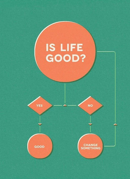 Explore – How to be an educated consumer of infographics | Infographics: Know-how | Scoop.it