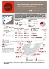 Syria: Complex Emergency - Emergency appeal MDRSYR003 Operation update n°8 | Syrische Flüchtlinge | Scoop.it