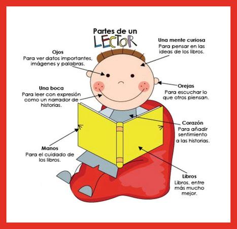 LAPICERO MÁGICO | Las TIC y la Educación | Scoop.it