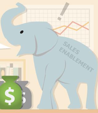What Is Sales Enablement? [Infographic]   Sean's Sales Vitamins   Scoop.it