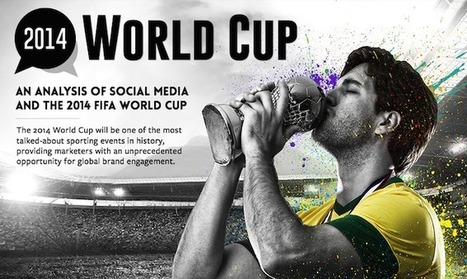 The 2014 Marketing World Cup [Infographic] - Offerpop | Seo, Social Media Marketing | Scoop.it