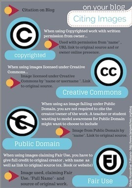 How to Cite Images on Your Blog - @Langwitches | Ed Tech | Scoop.it