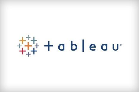 Tableau Partner in Canada | Design Company | Scoop.it
