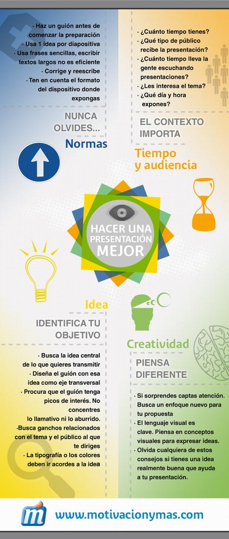 Claves para hacer mejores presentaciones #infografía | @motivacionymas | Bibliotecas Escolares Argentinas | Scoop.it