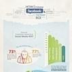 Infographie : Facebook et Twitter comment mesurer leur ROI | Facebook…et ses techniques | Scoop.it