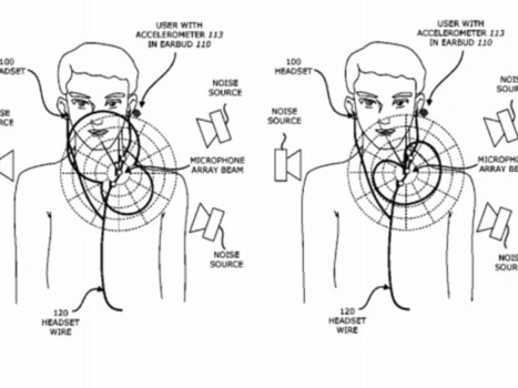 Apple patent hints at 'bone conduction' EarPod headphones for improved voice call clarity | Technoculture | Scoop.it