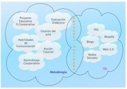 II Jornadas PBL y Metodologías Activas   APRENDIZAJE BASADO EN PROBLEMAS   Scoop.it