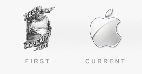 50 Famous Logos Then And Now | future of marketing | Scoop.it