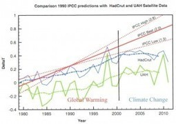 """Another Bizarre Form Of """"The Science is Settled"""" Claim In The Climate Debate. 