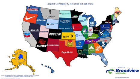 Map: The largest company by revenue in every state | Mrs. Watson's Class | Scoop.it