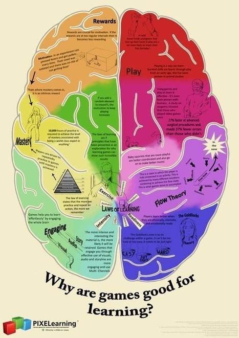Research   Imaginative Education   Scoop.it