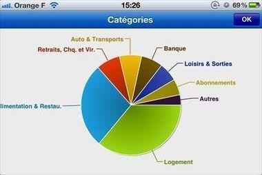 Bankin centralise toutes les infos de vos comptes bancaires   Geeks   Scoop.it